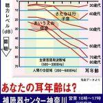 補聴器センター神奈川 川崎本店